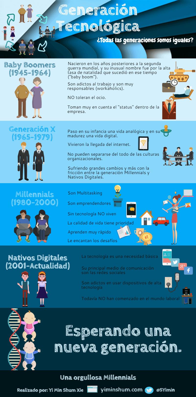 La generación tecnológica infografía