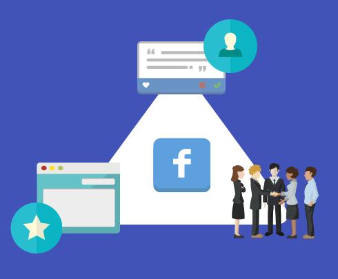 Perfil, grupo y fan page de facebook