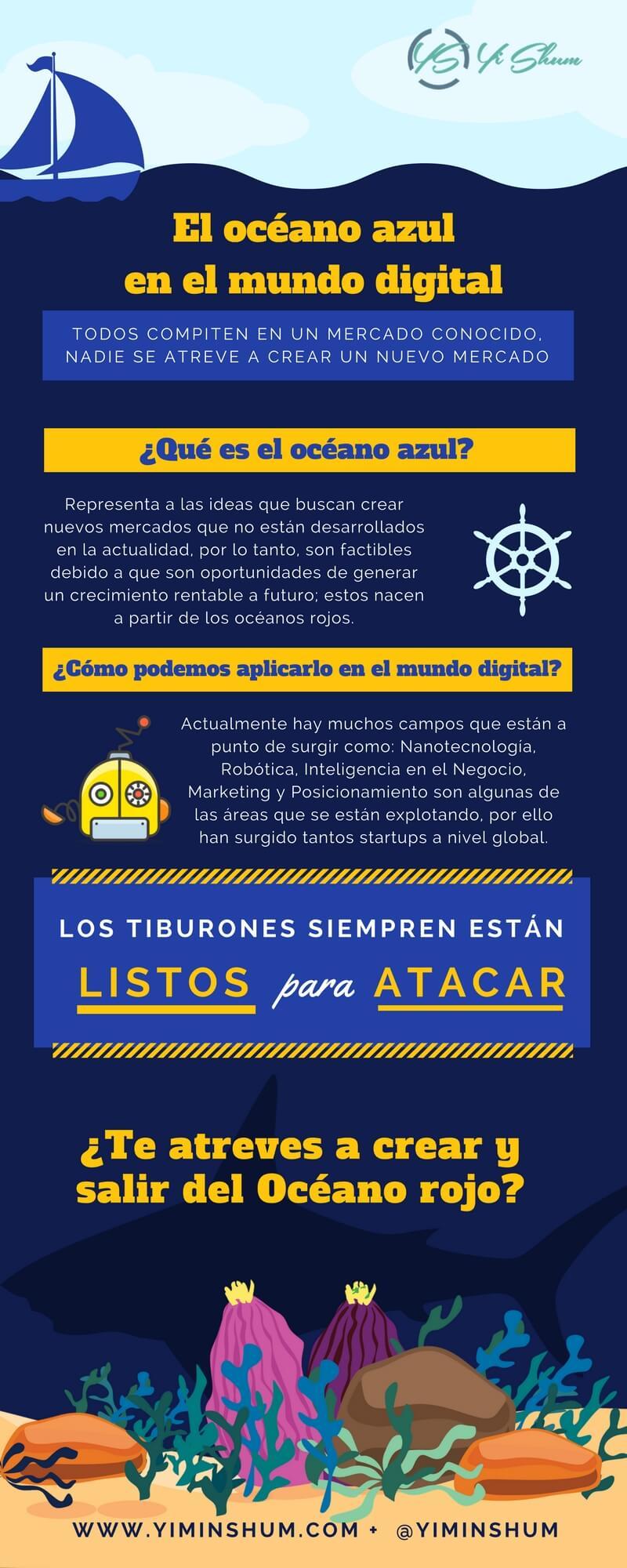 El océano azul en el mundo digital imagen