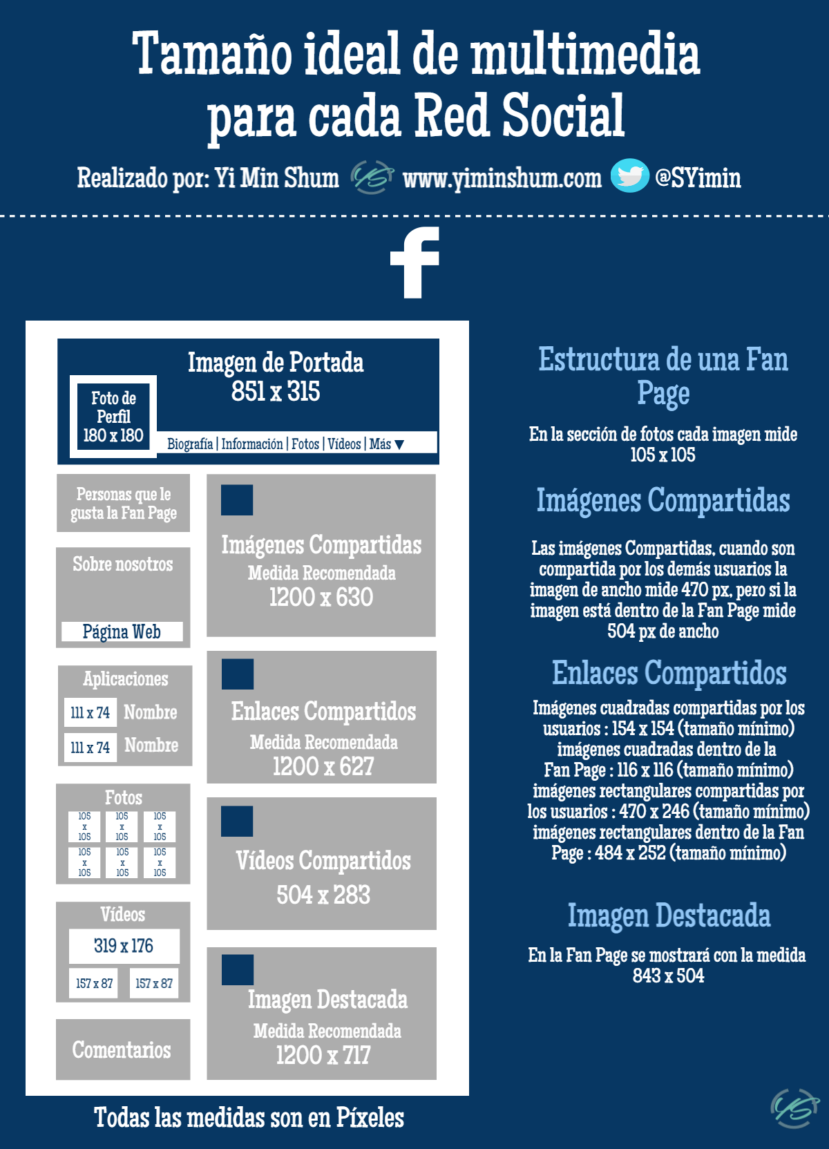 multimedia en la red social Facebook infografía