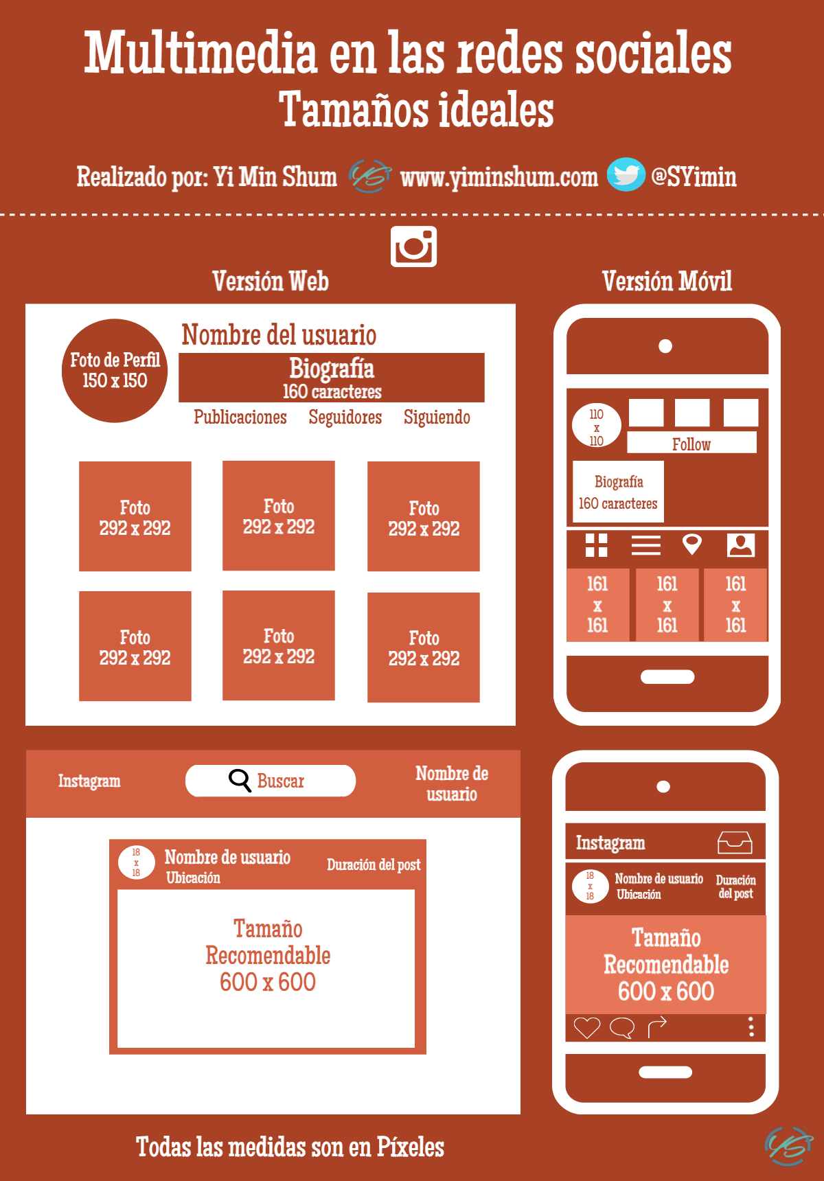 multimedia en la red social Instagram infografía