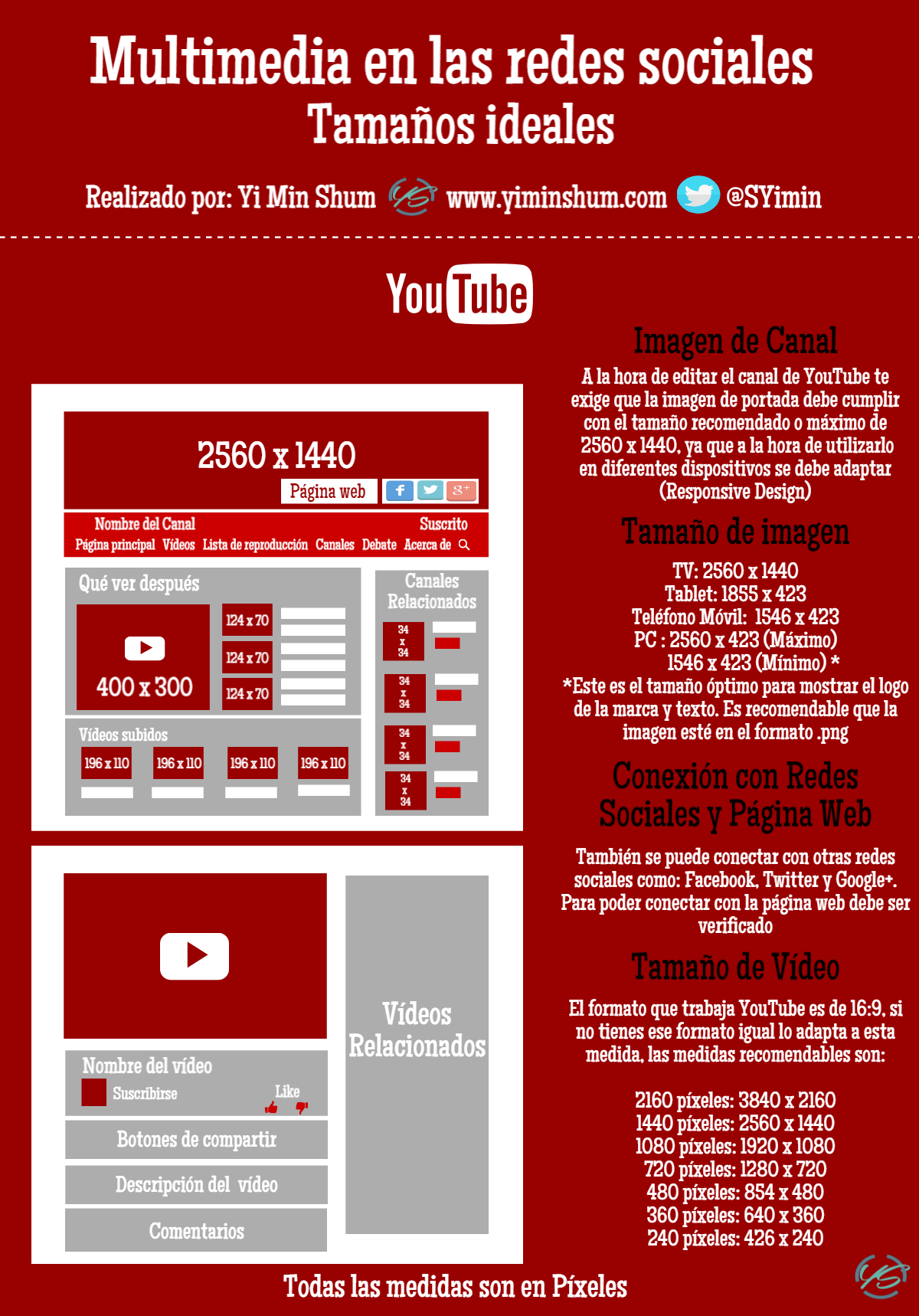 multimedia en la red social YouTube