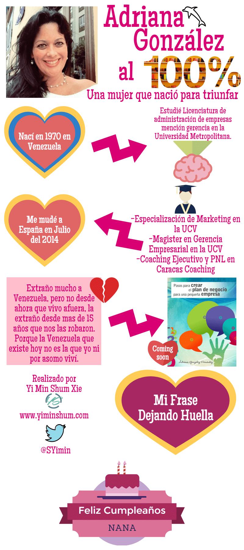 adriana gonzalez - nana infografía