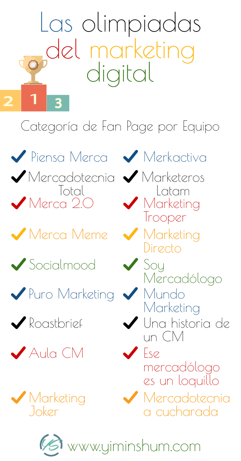 olimpiada de Fan page grupal infografía