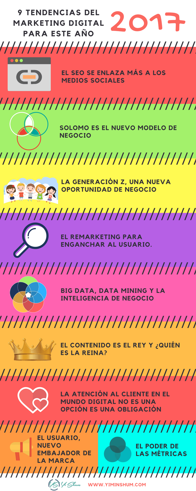 tendencias del marketing digital 2017 infografia completa