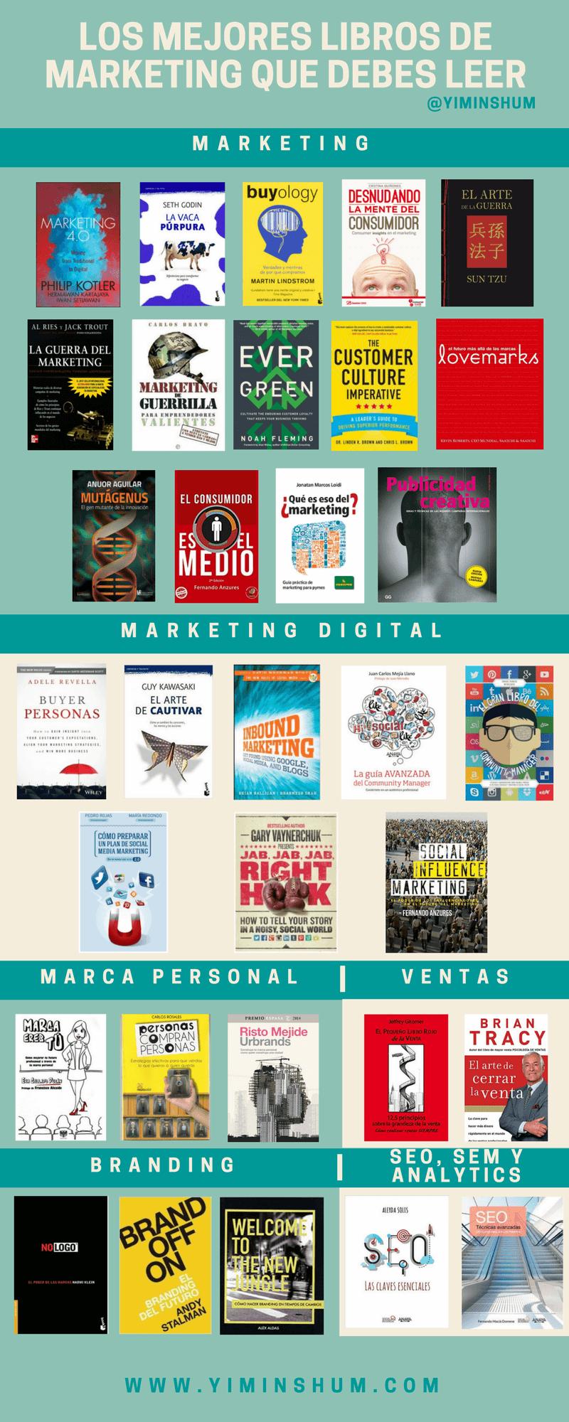 Los mejores libros de marketing que debes leer infografía