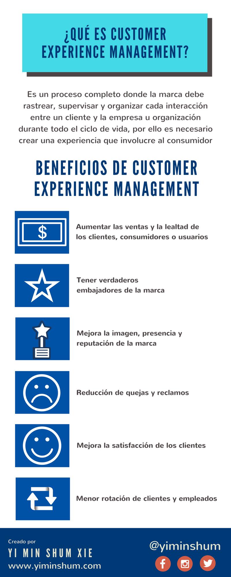 ¿Qué es Customer Experience Management? imagen