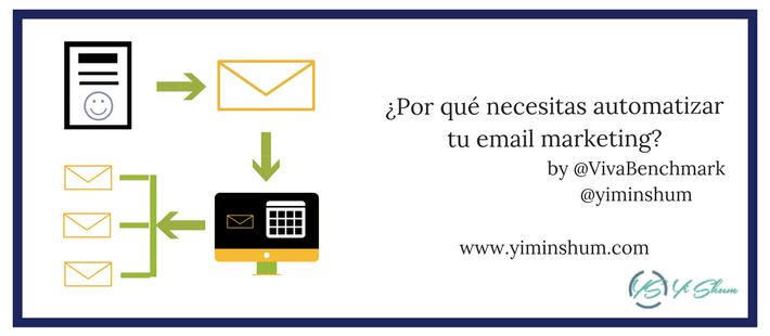 Por qué necesitas automatizar tu email marketing imagen