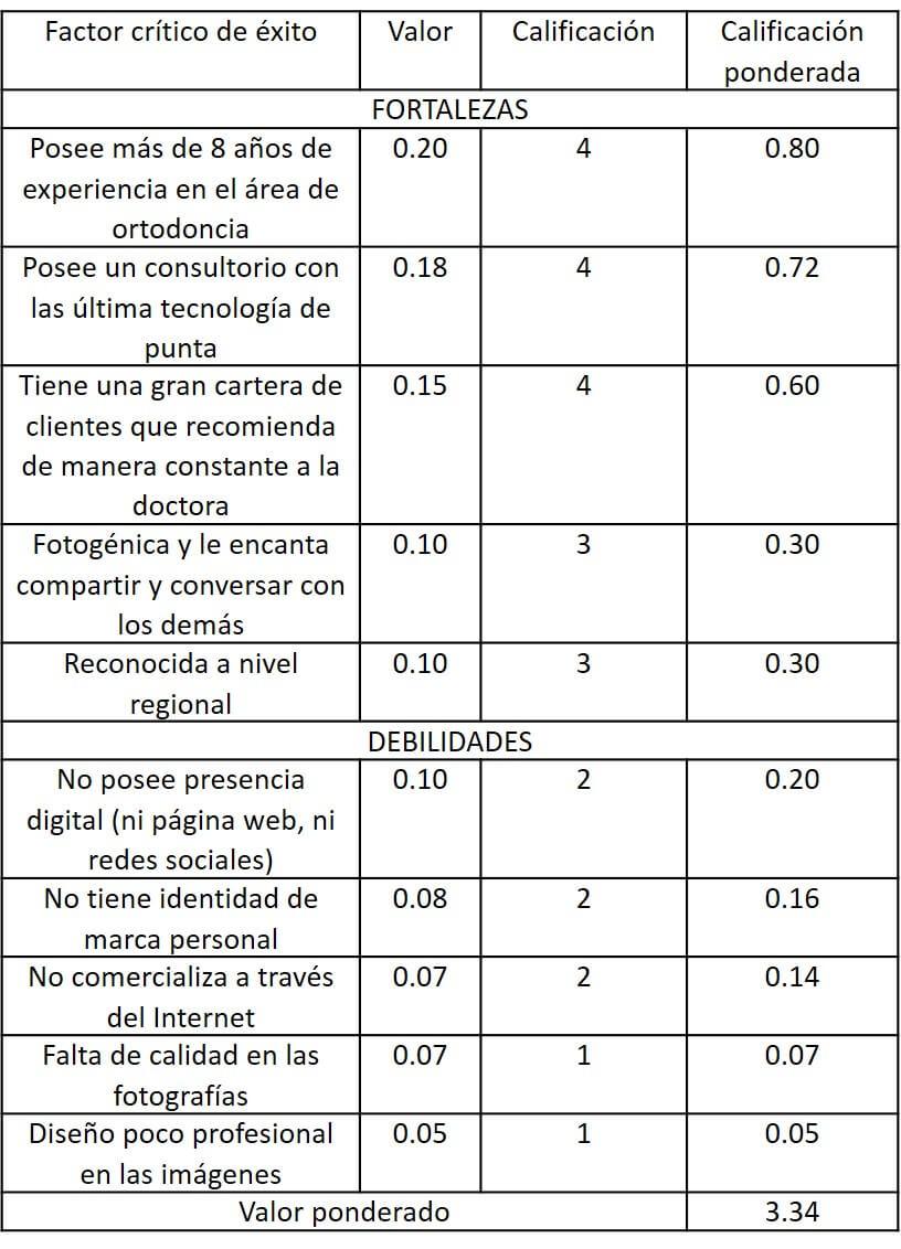 Famoso Muestra Reanudar Posición Cfo Bandera - Ejemplo De Currículum ...