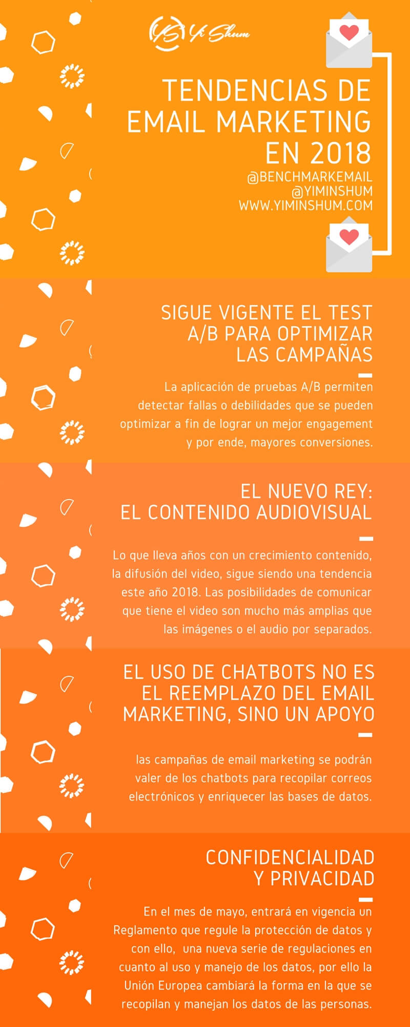 Tendencias de email marketing en 2018 infografía imagen
