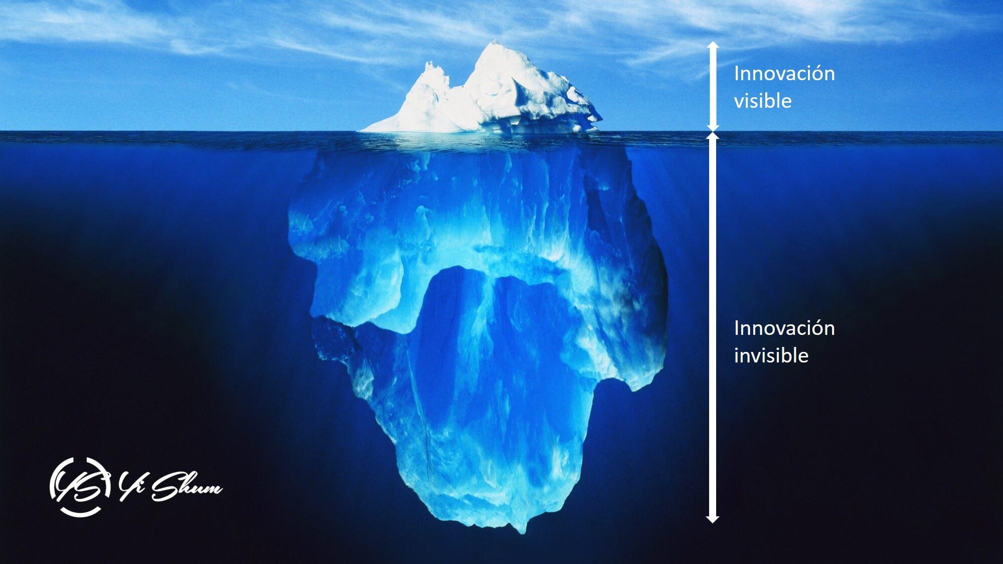 El iceberg de la innovación imagen