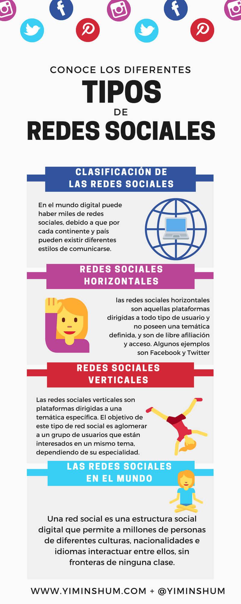 Conoce los diferentes tipos de redes sociales infografía