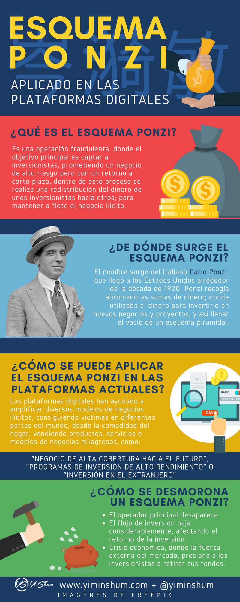 Esquema Ponzi aplicado en las plataformas digitales infografía imagen