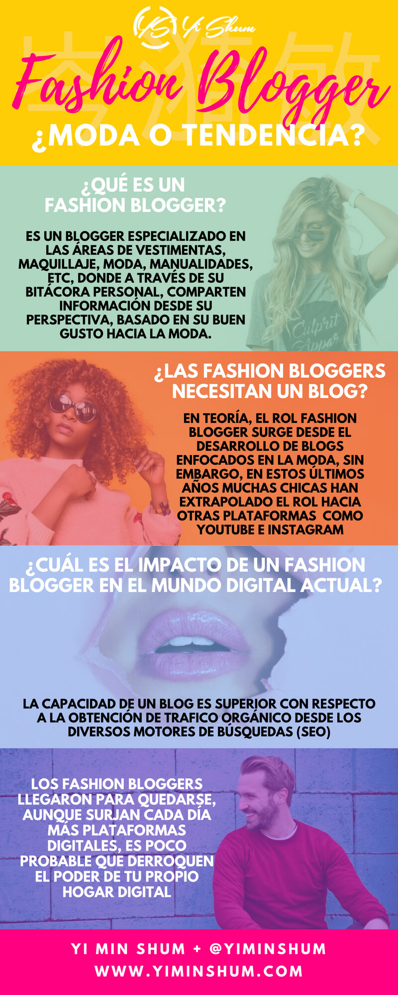 Fashion Blogger Moda o Tendencia - infografía