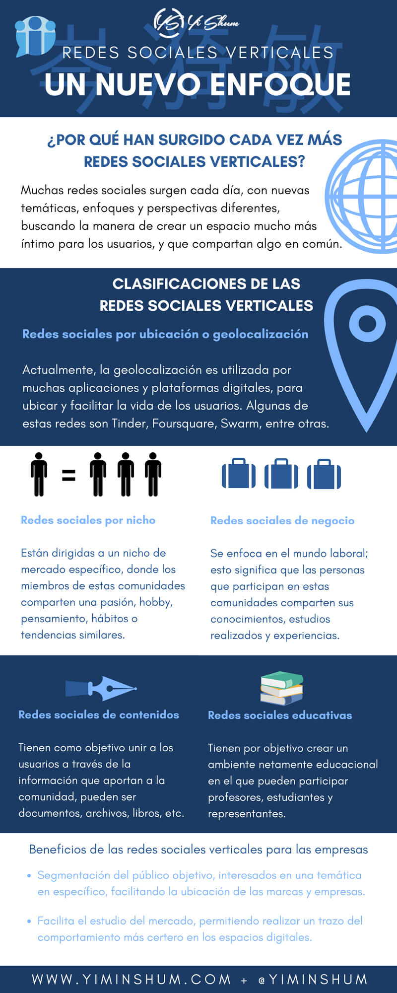 Redes sociales verticales, un nuevo enfoque + infografia
