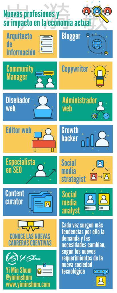 Nuevas profesiones y su impacto en la economía actual - infografía imagen