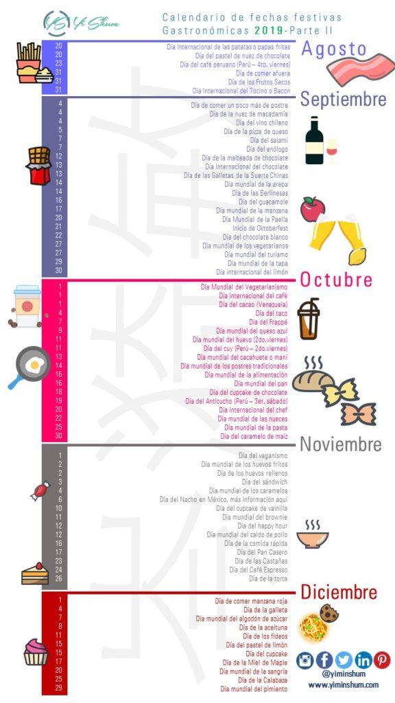Calendario De Octubre 2019 Peru.Calendario De Fechas Festivas Gastronomicas 2019 Yi Min