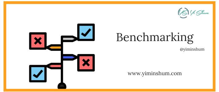 Benchmarking ¿Qué es? ¿Cómo se realiza? Tipos y ejemplos
